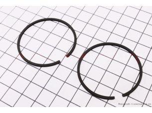 Кольца поршневые 41,10мм