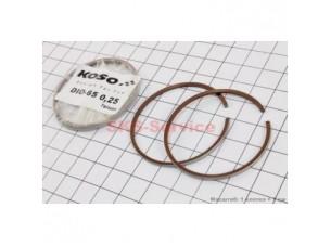 Кольца Honda DIO65 43мм +0,25